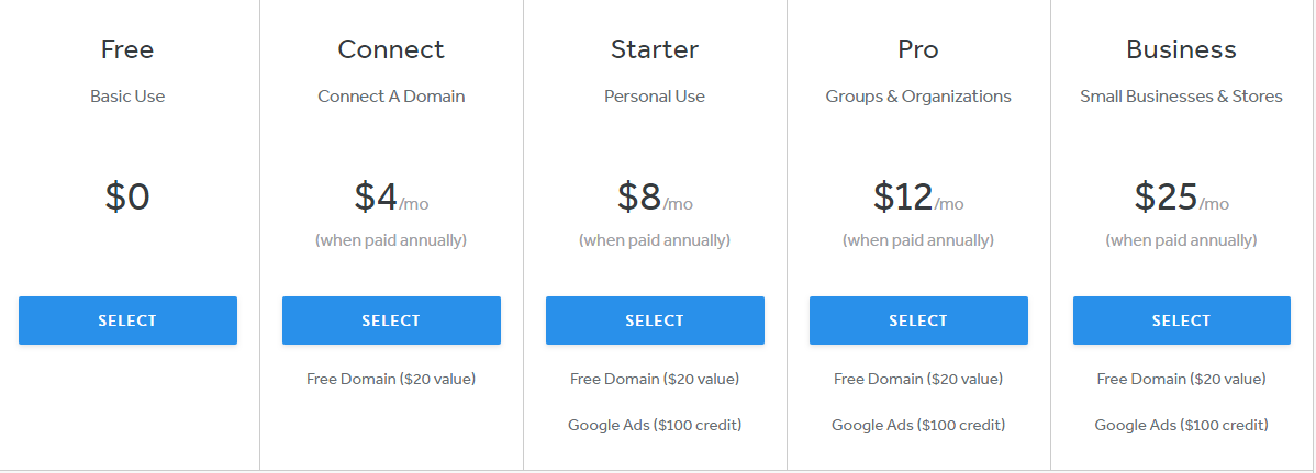 Screenshot of Weebly pricing tiers