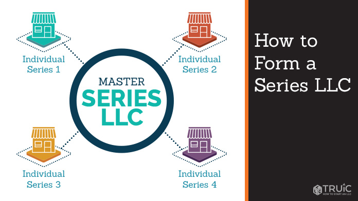 How To Form a Series LLC Image