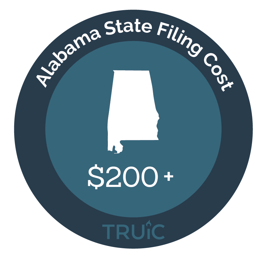 Cost to Form an LLC in Alabama