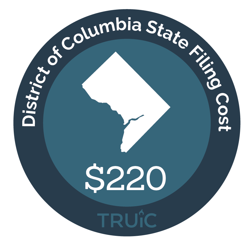 Cost to Start an LLC in District of Columbia
