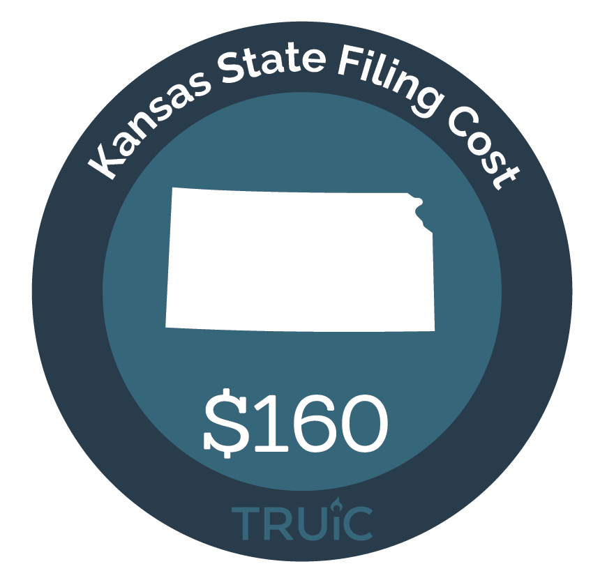 Cost to Start an LLC in Kansas