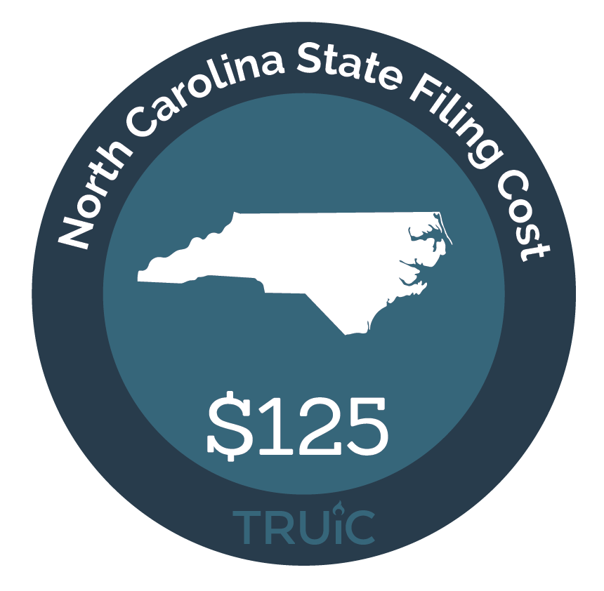 Cost to Start an LLC in North Carolina