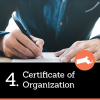 Form an LLC in Massachusetts | How to Start an LLC