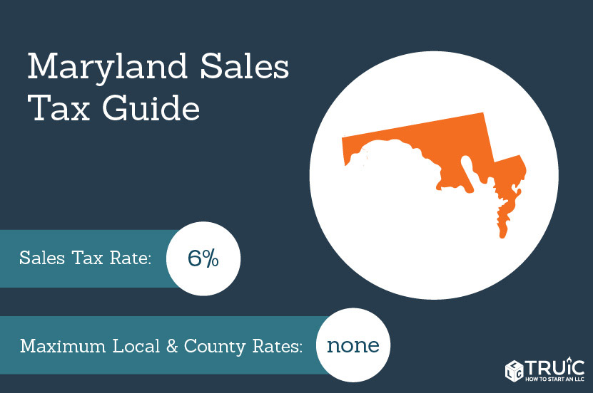 State sales tax.