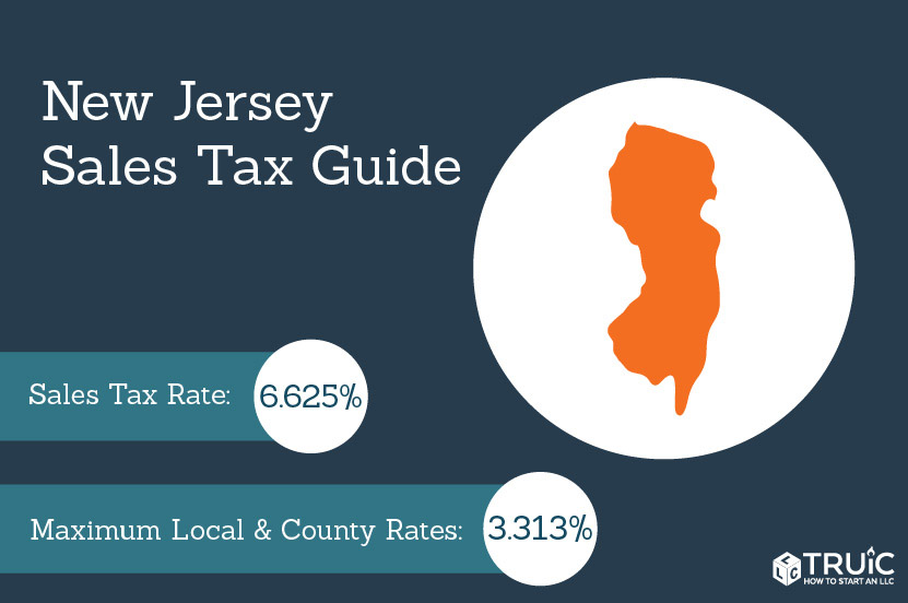 State sales sales-tax.